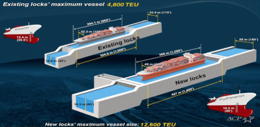 How the Panama Canal Expansion Will Impact U.S. Ports and Freight Traffic